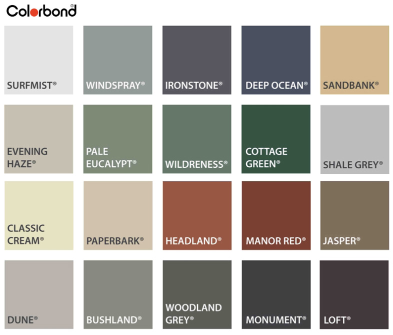 Colorbond Colours Chart